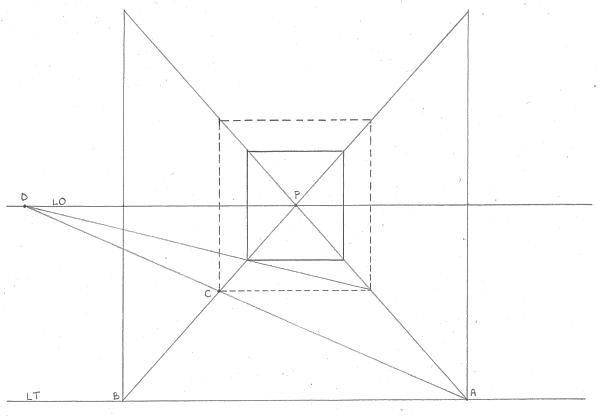 Schema per disegnare un ambiente in prospettiva